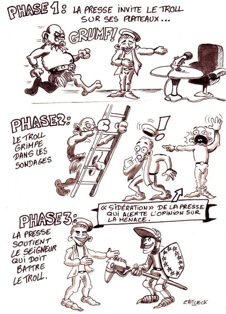 dessin d'actualité humoristique sur le mécanisme de la manipulation médiatique