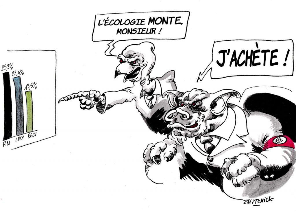dessin humoristique sur les résultats des élections européennes, la montée de l'écologie et l'économie de marché capitaliste