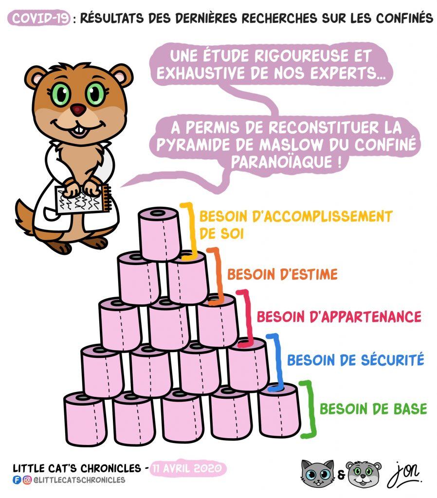 dessin humoristique des Little Cat's Chronicles sur le coronavirus et pyramide de Maslow du confiné paranoïaque