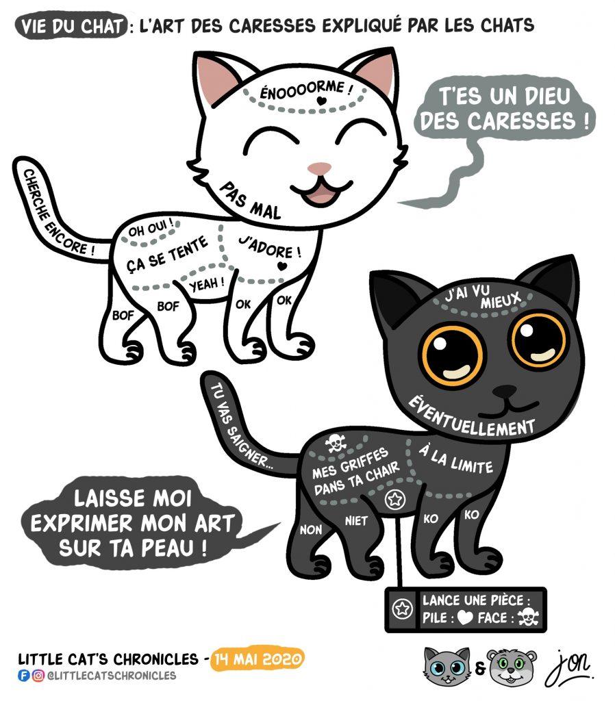 dessin humoristique des Little Cat's Chronicles sur les chats et les caresses