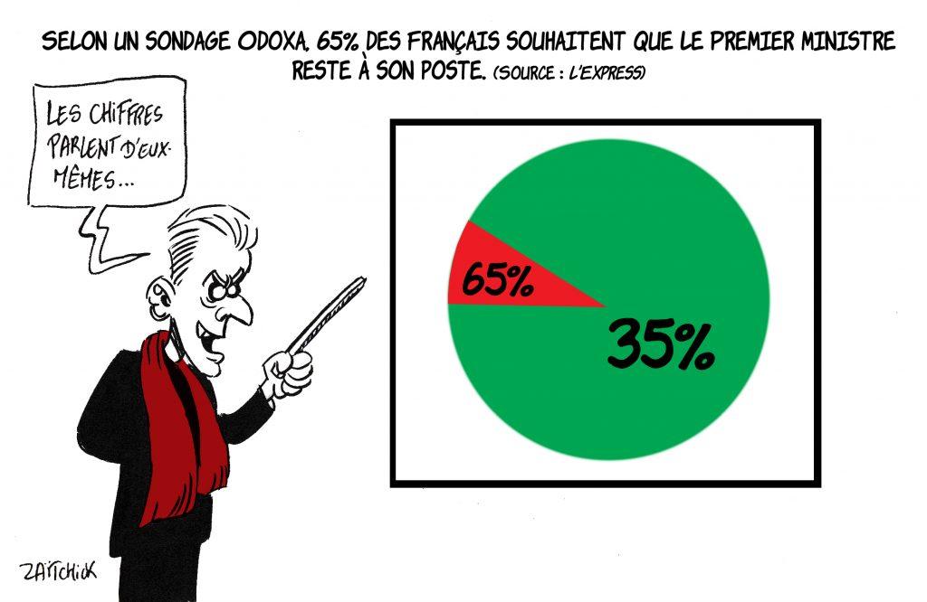 dessin de Zaïtchick sur le sondage Odoxa sur Édouard Philippe et un éventuel remaniement