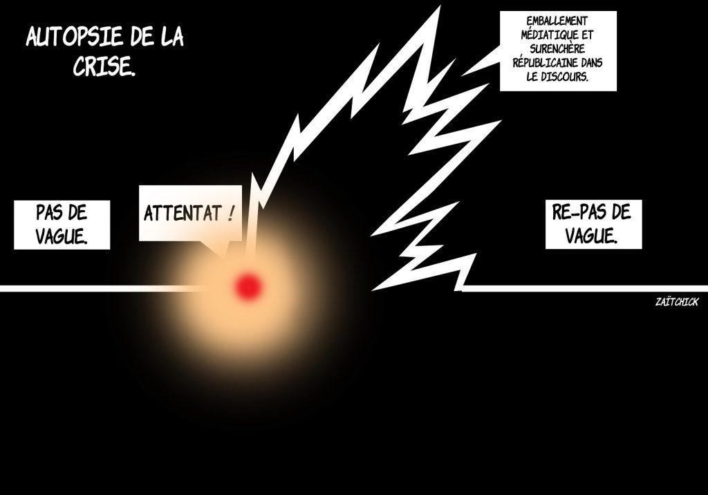 dessin presse humour Attentat Conflans image drôle vague emballement médiatique