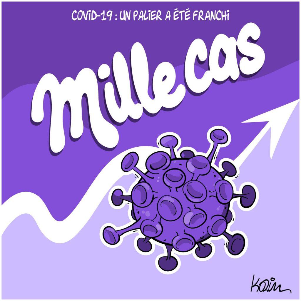 dessin presse humour coronavirus Algérie image drôle covid-19 palier Milka