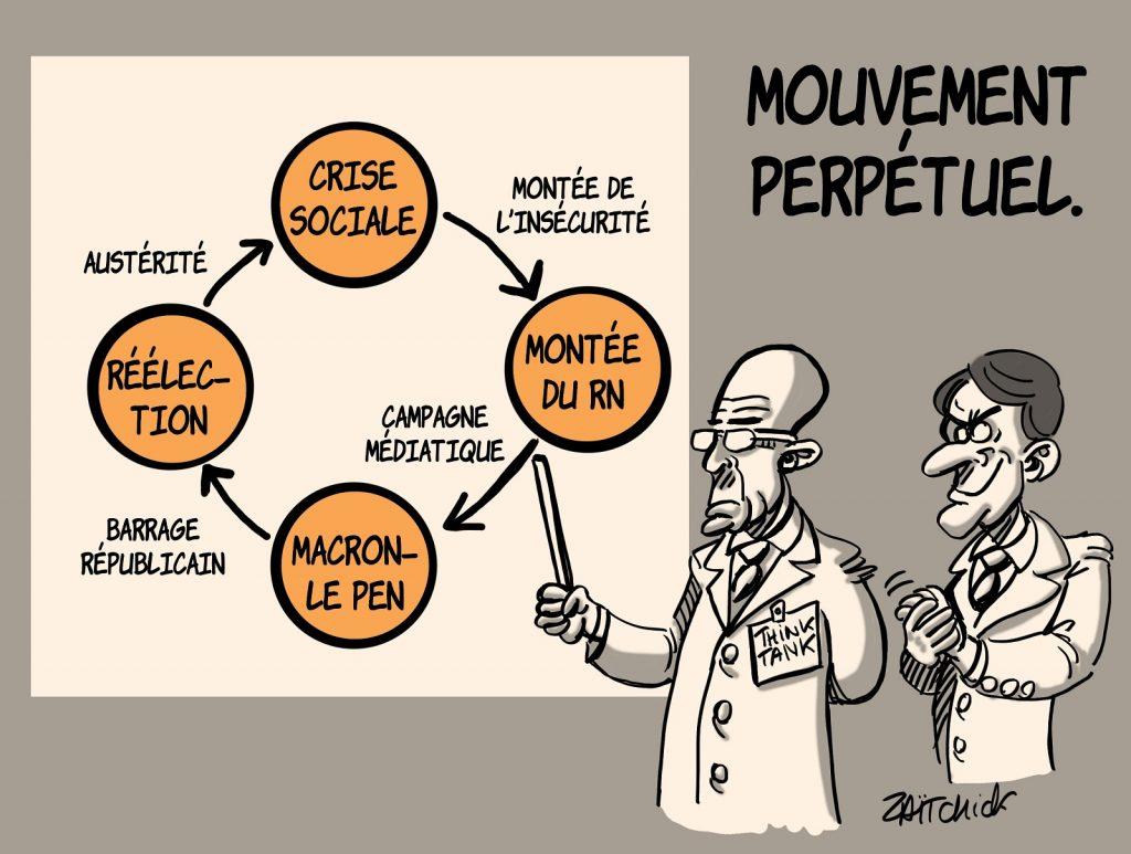 dessin presse humour Emmanuel Macron stratégie électorale image drôle Marine Le Pen mouvement perpétuel
