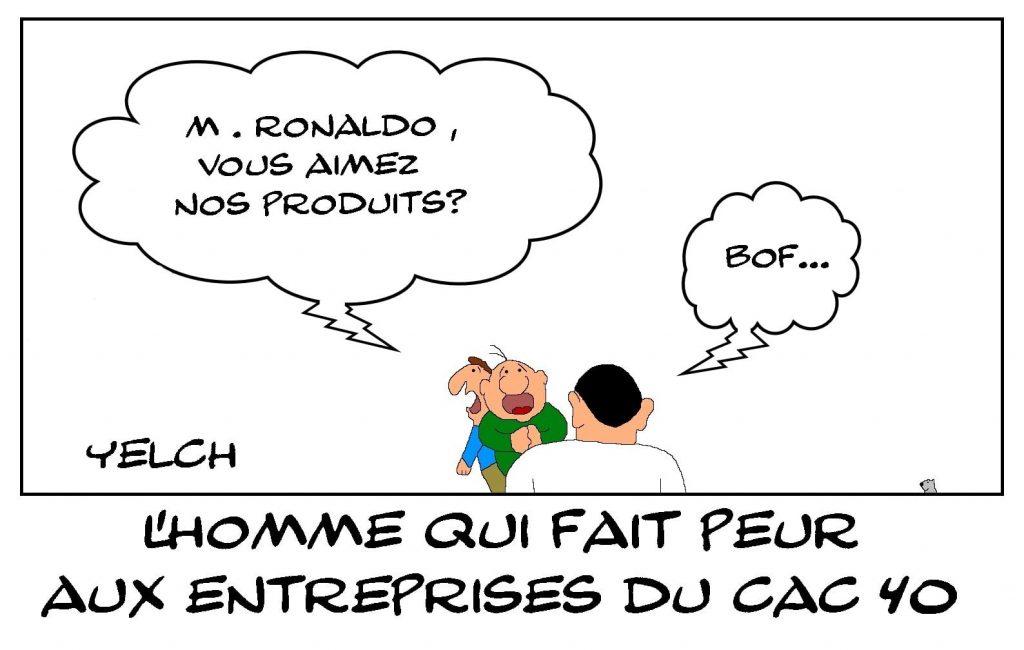 dessins humour coca-cola perte bourse image drôle Christiano Ronaldo football